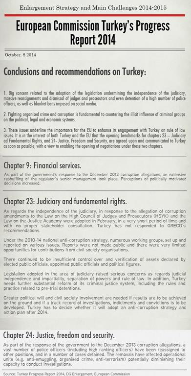 Progress Report Turkey Infograph 1